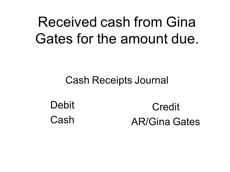 Paid cash for federal unemployment tax liability.Debit Fed.