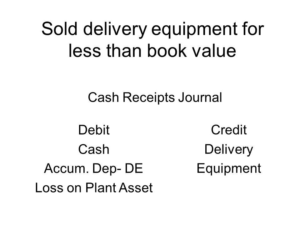 Close the sales account. Debit Sales Credit Income Summary