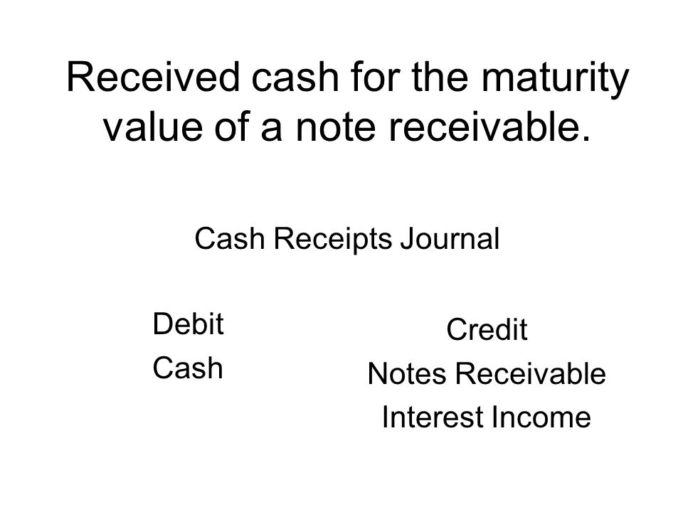 Received cash for the maturity value of a note receivable.