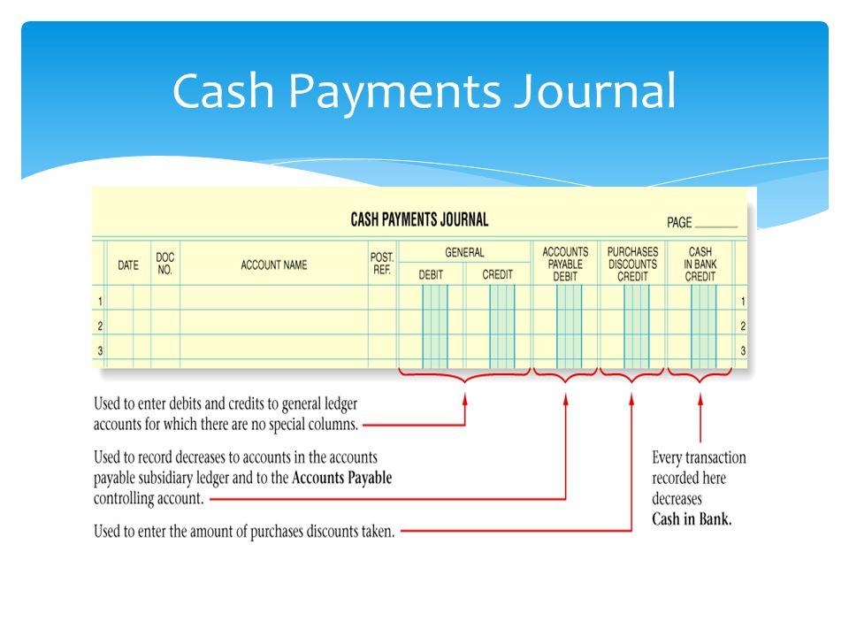Cash Payments Journal