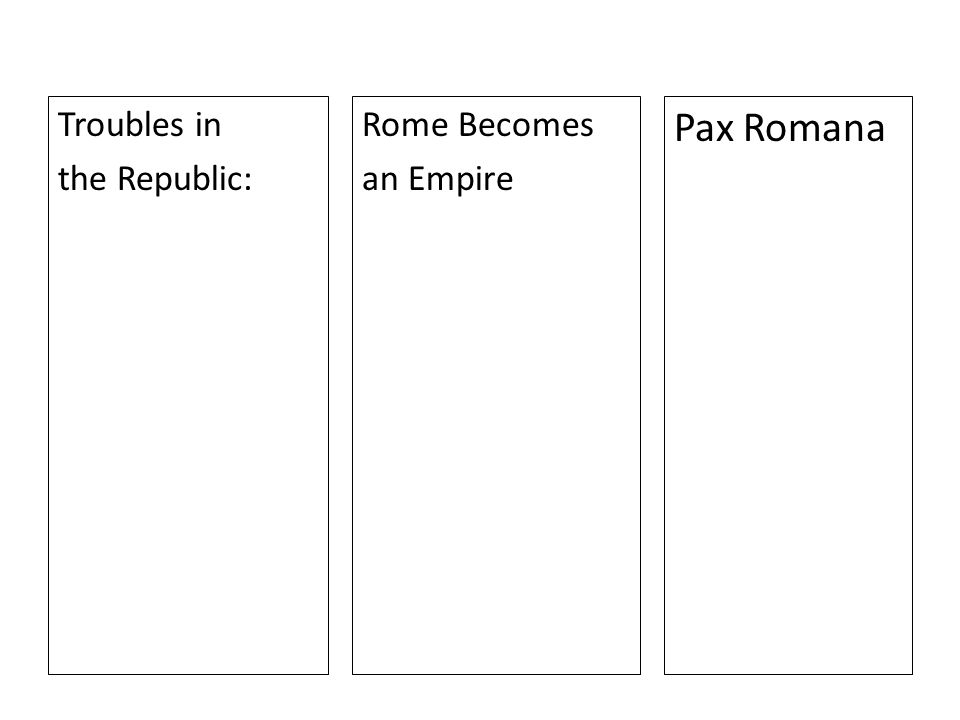 Troubles in the Republic: Rome Becomes an Empire Pax Romana