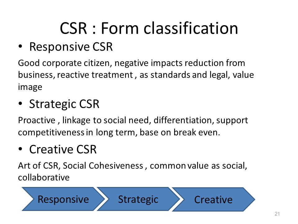 CSR : Form classification Responsive CSR Good corporate citizen, negative impacts reduction from business, reactive treatment, as standards and legal, value image Strategic CSR Proactive, linkage to social need, differentiation, support competitiveness in long term, base on break even.