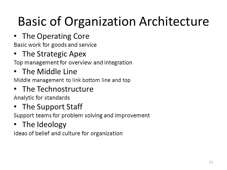 Basic of Organization Architecture The Operating Core Basic work for goods and service The Strategic Apex Top management for overview and integration The Middle Line Middle management to link bottom line and top The Technostructure Analytic for standards The Support Staff Support teams for problem solving and improvement The Ideology Ideas of belief and culture for organization 51