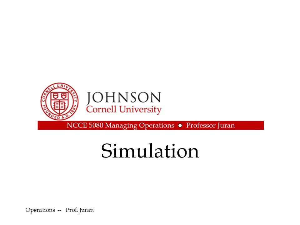 Operations -- Prof. Juran42