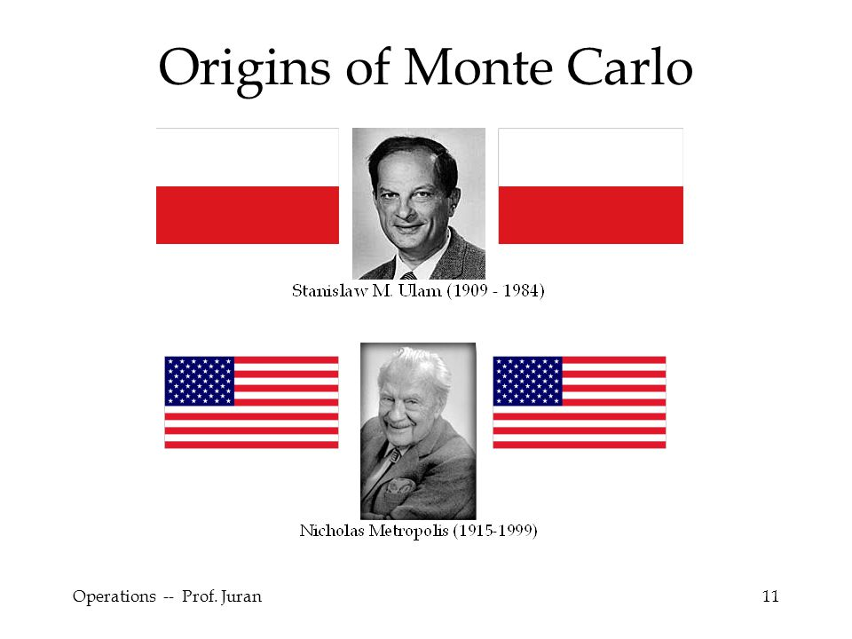 Operations -- Prof. Juran11 Origins of Monte Carlo