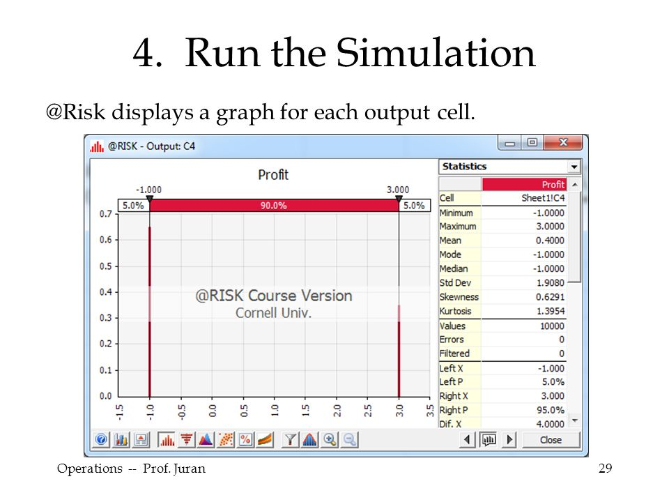 Operations -- Prof. Juran29 4. Run the Simulation @Risk displays a graph for each output cell.