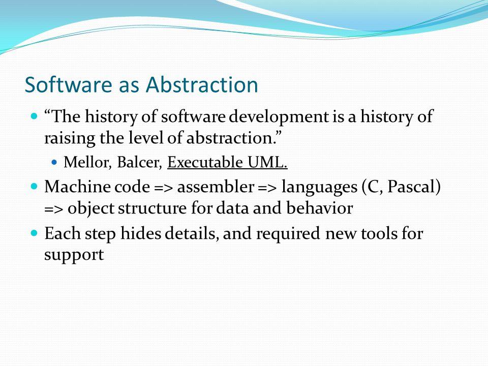 Executable UML Eliminates programming and data design. Execution derives from design diagrams.