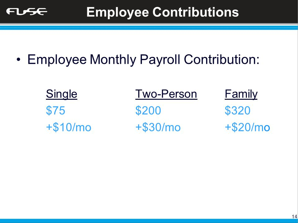 14 Employee Contributions Employee Monthly Payroll Contribution: SingleTwo-PersonFamily $75 $200$320 +$10/mo+$30/mo+$20/mo