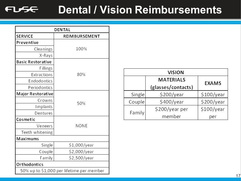 17 Dental / Vision Reimbursements