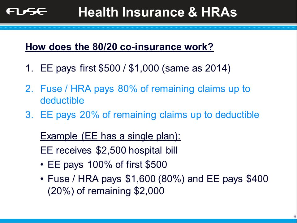 6 Health Insurance & HRAs How does the 80/20 co-insurance work.