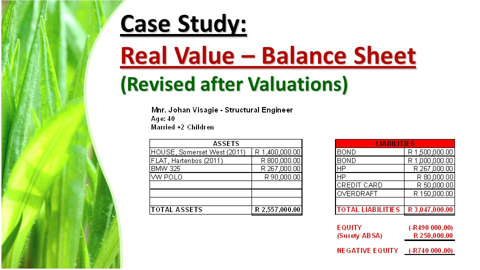 Case Study: Real Value – Balance Sheet (Revised after Valuations)
