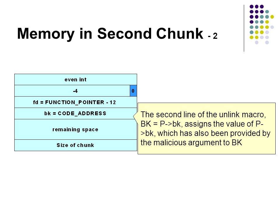 Memory in Second Chunk - 2 The second line of the unlink macro, BK = P->bk, assigns the value of P- >bk, which has also been provided by the malicious argument to BK