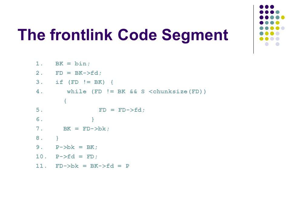 The frontlink Code Segment 1. BK = bin; 2. FD = BK->fd; 3.
