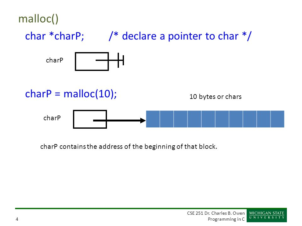 CSE 251 Dr. Charles B. Owen Programming in C4 malloc() char *charP; /* declare a pointer to char */ charP charP = malloc(10); charP charP contains the