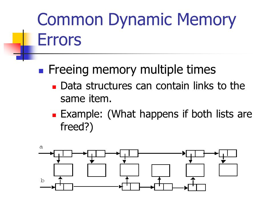 Common Dynamic Memory Errors Freeing memory multiple times Data structures can contain links to the same item.