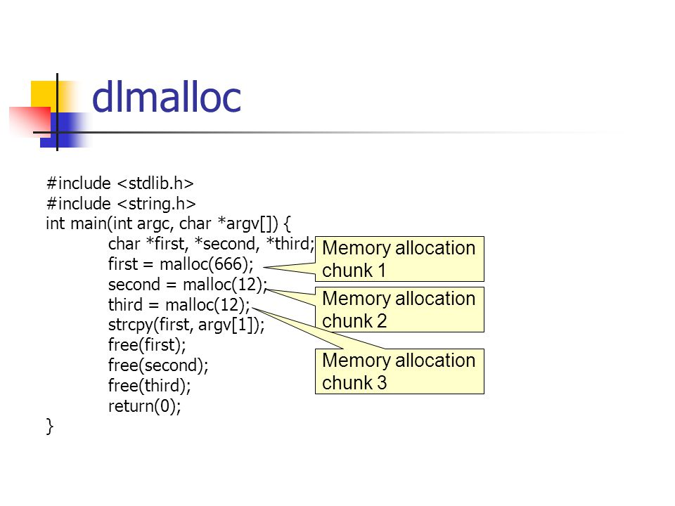 dlmalloc #include int main(int argc, char *argv[]) { char *first, *second, *third; first = malloc(666); second = malloc(12); third = malloc(12); strcpy(first, argv[1]); free(first); free(second); free(third); return(0); } Memory allocation chunk 1 Memory allocation chunk 2 Memory allocation chunk 3