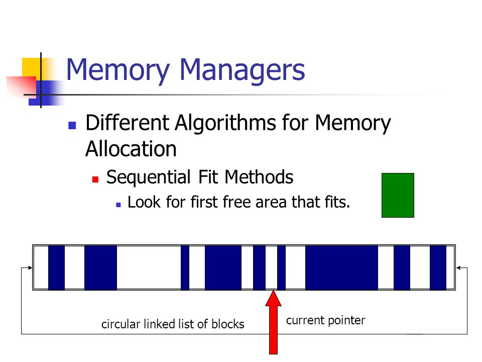 Memory Managers Different Algorithms for Memory Allocation First Fit Look for first free area that fits from start of memory.