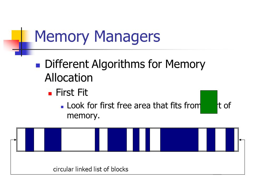 Memory Managers Different Algorithms for Memory Allocation Best Fit Look for the tightest fit.