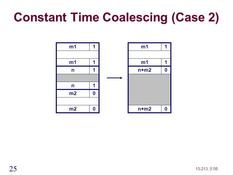 25 15-213, S'08 m11 Constant Time Coalescing (Case 2) m11 n+m20 0 m11 1 n1 n1 m20 0