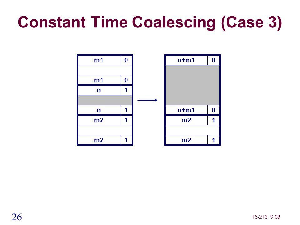 26 15-213, S'08 m10 Constant Time Coalescing (Case 3) m10 n1 n1 m21 1 n+m10 0 m21 1