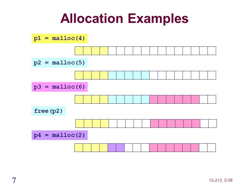 7 15-213, S'08 Allocation Examples p1 = malloc(4) p2 = malloc(5) p3 = malloc(6) free(p2) p4 = malloc(2)