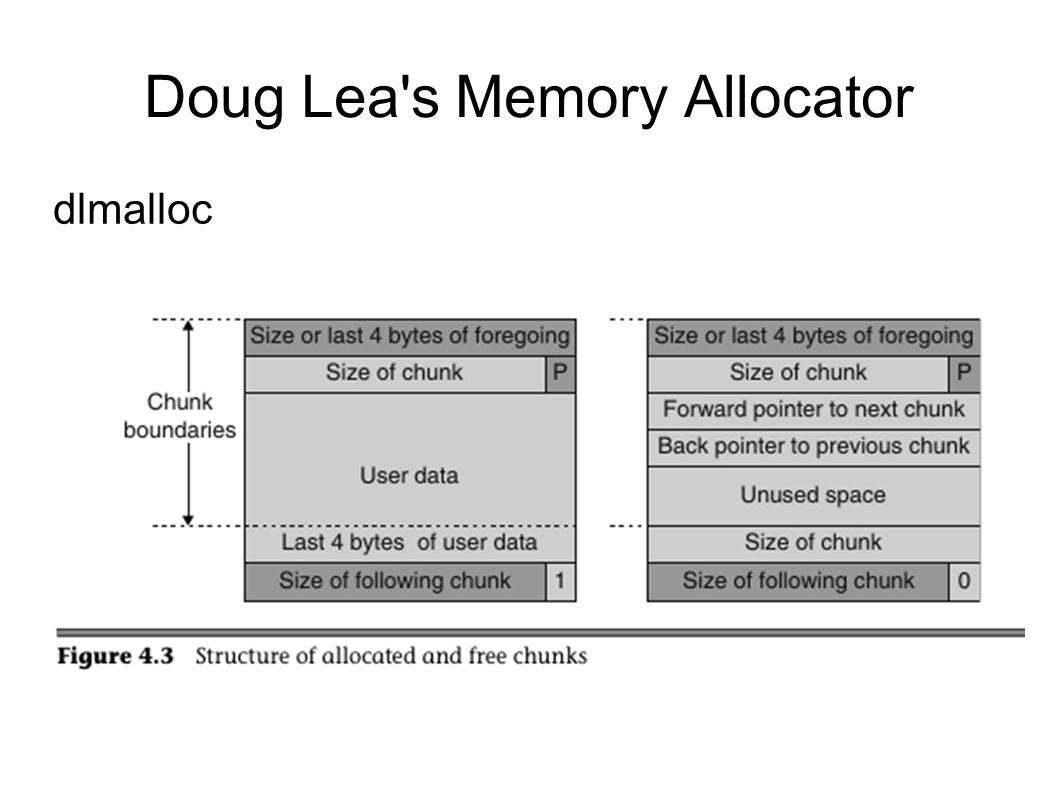 Doug Lea s Memory Allocator dlmalloc