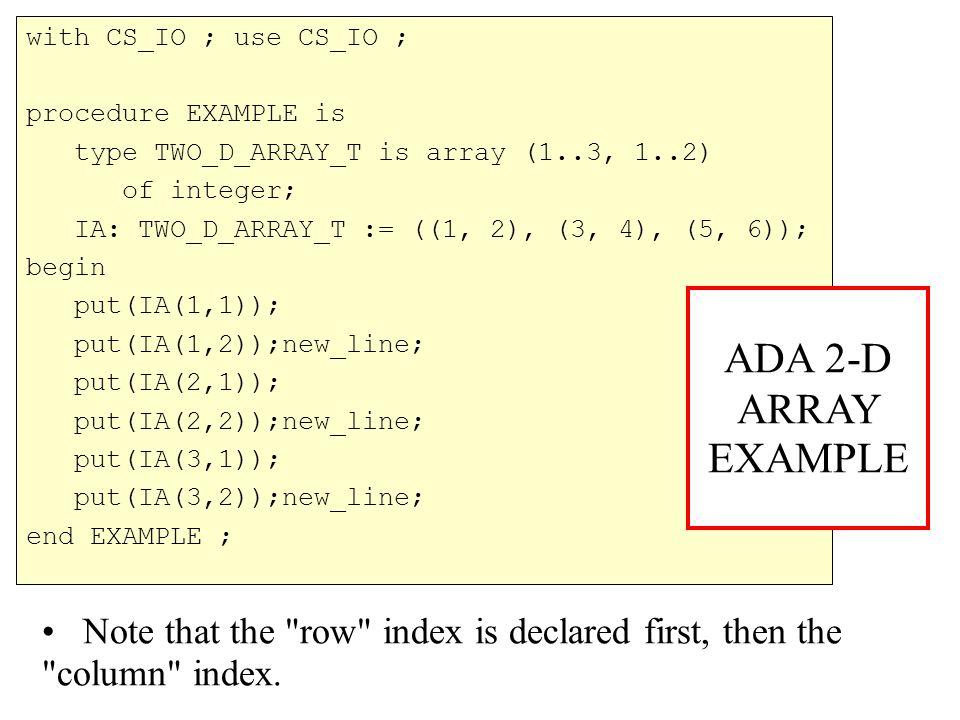 void main(void) { int ia[3][2] = {{1, 2}, {3, 4}, {5, 6}}; printf( Size of array = %d (bytes)\n ,sizeof(ia)); printf( Num elements = %d\n , sizeof(ia)/sizeof(ia[0][0])); printf( Array comprises = %d, %d, %d, %d, %d, %d\n , ia[0][0],ia[0][1],ia[1][0], ia[1][1],ia[2][0],ia[2][1]); } C 2-D ARRAY EXAMPLE Size of array = 24 (bytes) Num elements = 6 Array comprises = 1, 2, 3, 4, 5, 6