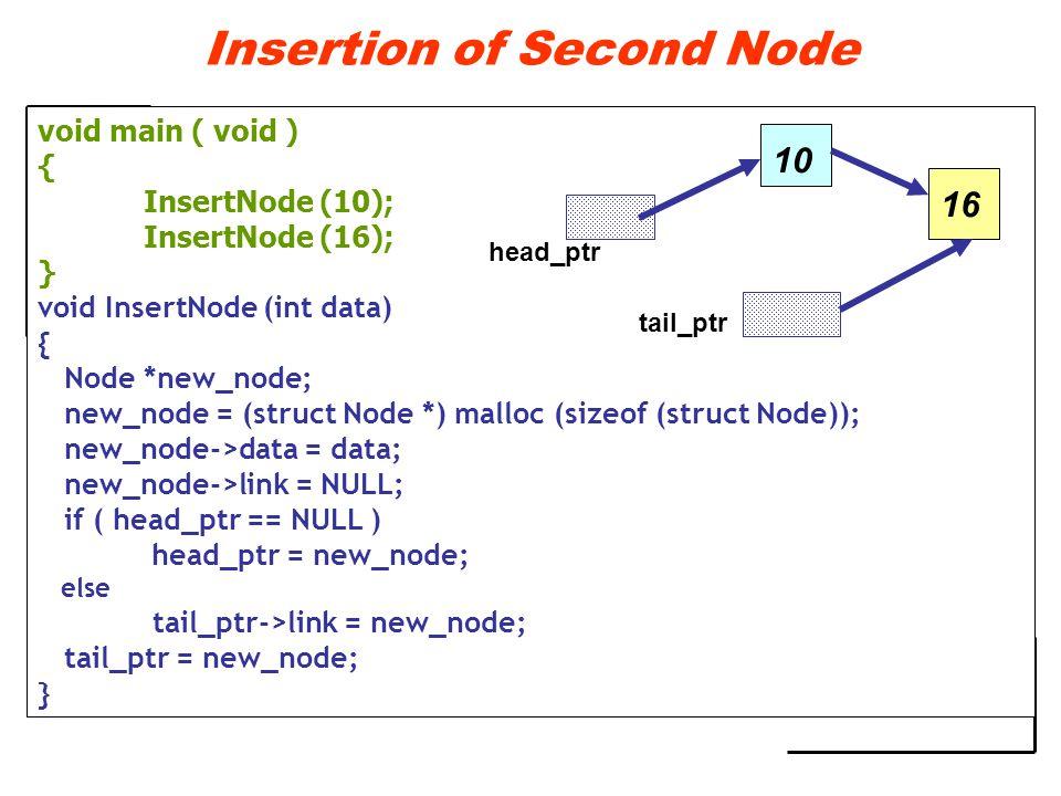 Insertion of Second Node void main ( void ) { InsertNode (10); InsertNode (16); } void InsertNode (int data) { Node *new_node; new_node = (struct Node *) malloc (sizeof (struct Node)); new_node->data = data; new_node->link = NULL; if ( head_ptr == NULL ) head_ptr = new_node; else tail_ptr->link = new_node; tail_ptr = new_node; } 10 head_ptr tail_ptr 16