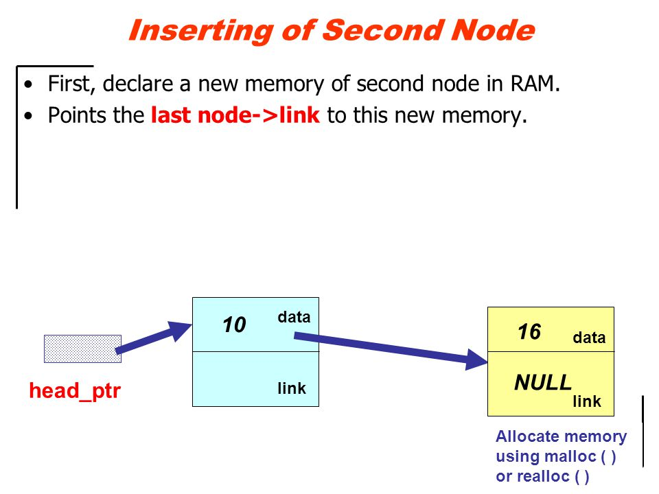 First, declare a new memory of second node in RAM.