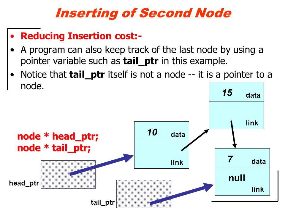 Insertion of First Node Node *tail_ptr = NULL; void main ( void ) { InsertNode (10); } void InsertNode (int data) { Node *new_node; new_node = (struct Node *) malloc (sizeof (struct Node)); new_node->data = data; new_node->link = NULL; if ( head_ptr == NULL ) { head_ptr = new_node; } tail_ptr = new_node; } 10 head_ptr tail_ptr