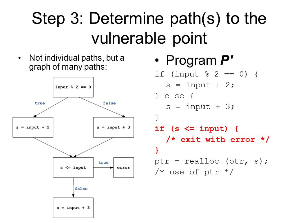Step 3: Determine path(s) to the vulnerable point Not individual paths, but a graph of many paths: Program P if (input % 2 == 0) { s = input + 2; } else { s = input + 3; } if (s <= input) { /* exit with error */ } ptr = realloc (ptr, s); /* use of ptr */