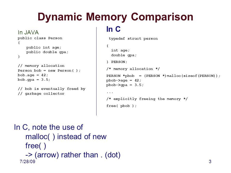 7/28/093 Dynamic Memory Comparison In JAVA public class Person { public int age; public double gpa; } // memory allocation Person bob = new Person( ); bob.age = 42; bob.gpa = 3.5; // bob is eventually freed by // garbage collector In C typedef struct person { int age; double gpa; } PERSON; /* memory allocation */ PERSON *pbob = (PERSON *)malloc(sizeof(PERSON)); pbob->age = 42; pbob->gpa = 3.5;...