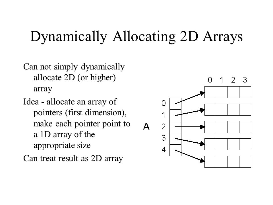 Dynamically Allocating 2D Arrays Can not simply dynamically allocate 2D (or higher) array Idea - allocate an array of pointers (first dimension), make each pointer point to a 1D array of the appropriate size Can treat result as 2D array