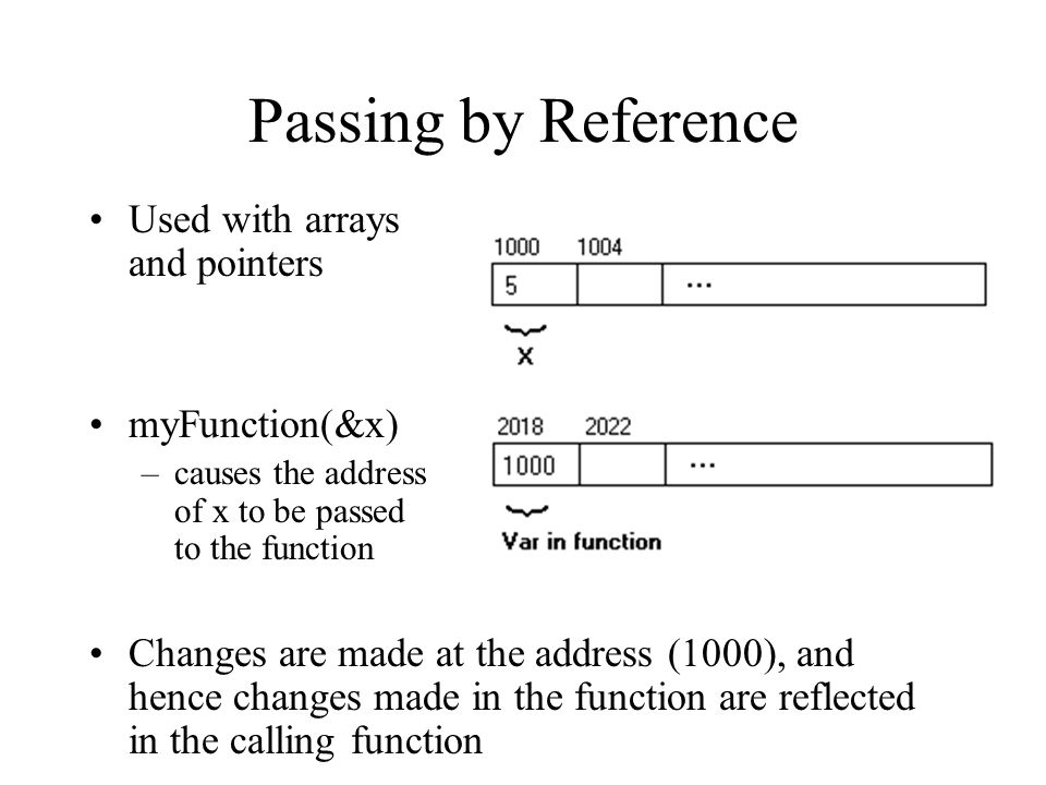 Passing by Reference Used with arrays and pointers myFunction(&x) –causes the address of x to be passed to the function Changes are made at the address (1000), and hence changes made in the function are reflected in the calling function