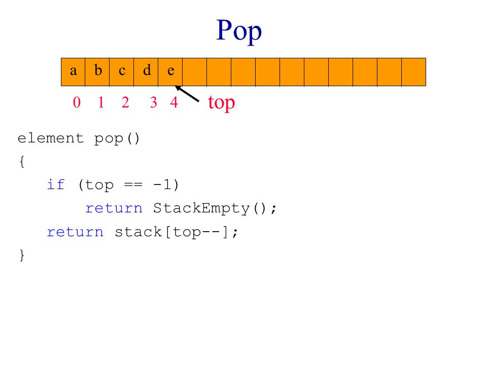 Pop element pop() { if (top == -1) return StackEmpty(); return stack[top--]; } 01234 abcde top