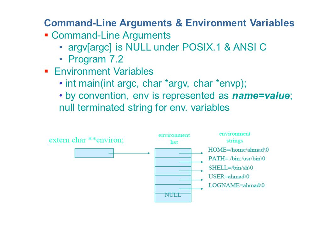 Command-Line Arguments & Environment Variables  Command-Line Arguments argv[argc] is NULL under POSIX.1 & ANSI C Program 7.2  Environment Variables int main(int argc, char *argv, char *envp); by convention, env is represented as name=value; null terminated string for env.