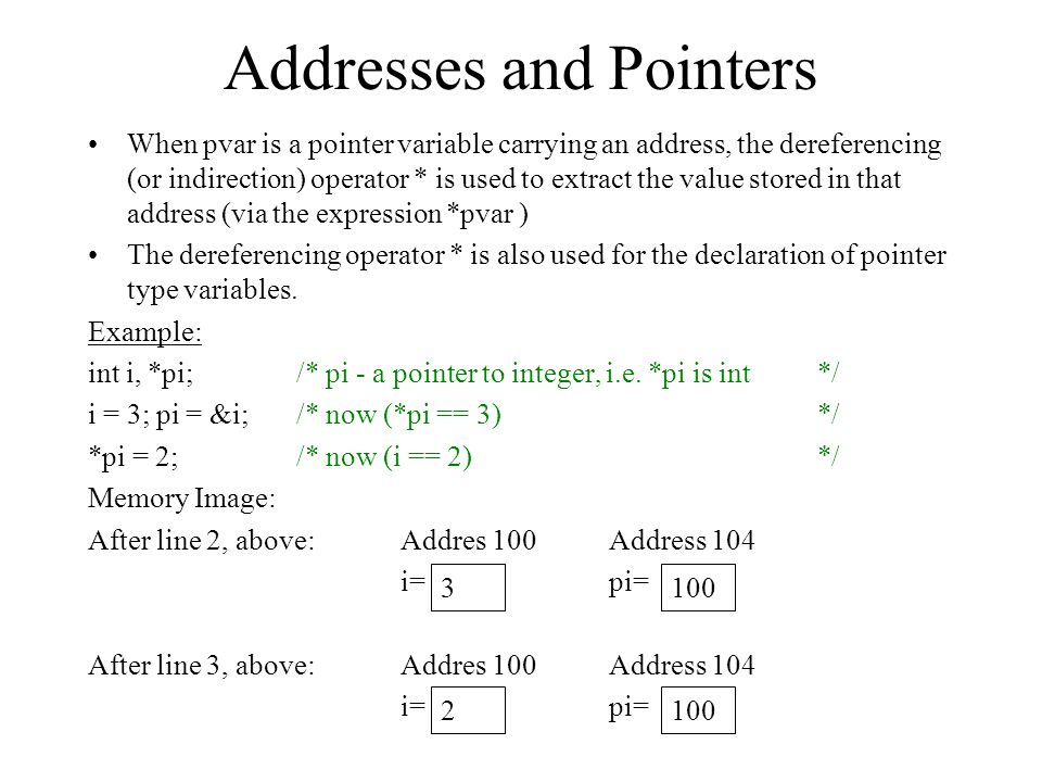 Addresses and Pointers When pvar is a pointer variable carrying an address, the dereferencing (or indirection) operator * is used to extract the value stored in that address (via the expression *pvar ) The dereferencing operator * is also used for the declaration of pointer type variables.