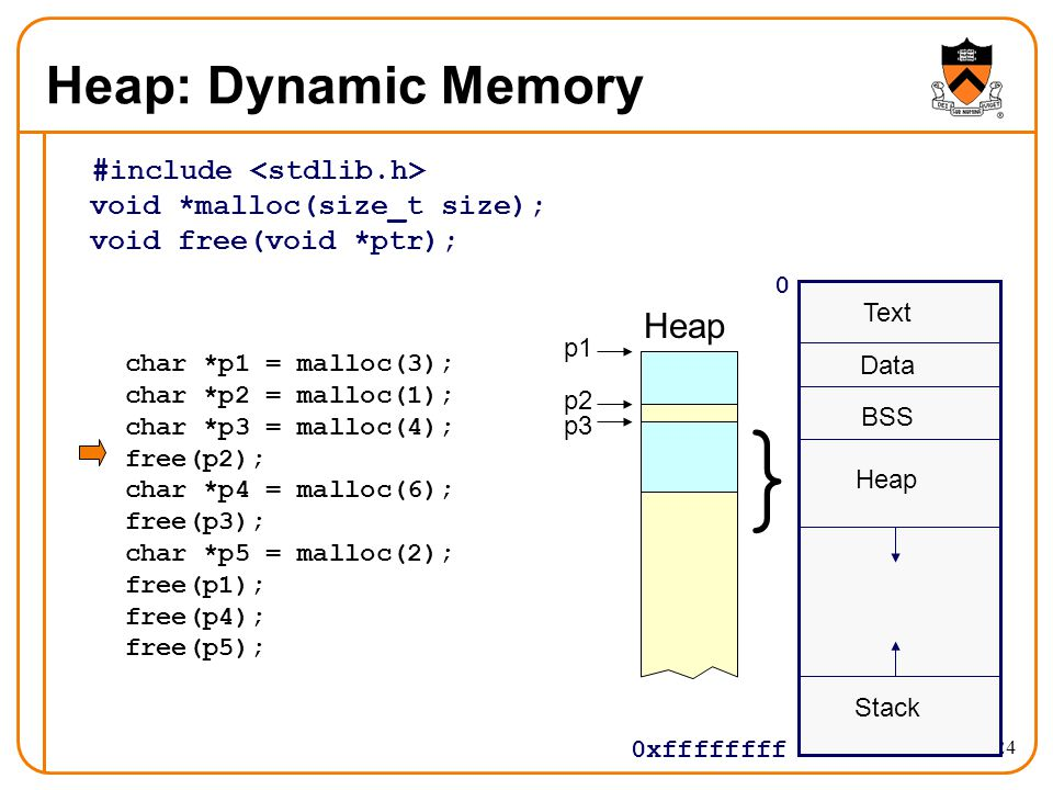 24 Heap: Dynamic Memory #include void *malloc(size_t size); void free(void *ptr); 0 0xffffffff Text Data BSS Stack } Heap char *p1 = malloc(3); char *