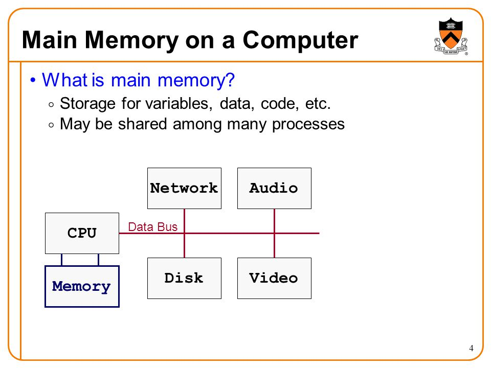 4 Main Memory on a Computer What is main memory?  Storage for variables, data, code, etc.  May be shared among many processes CPU Memory Disk Networ