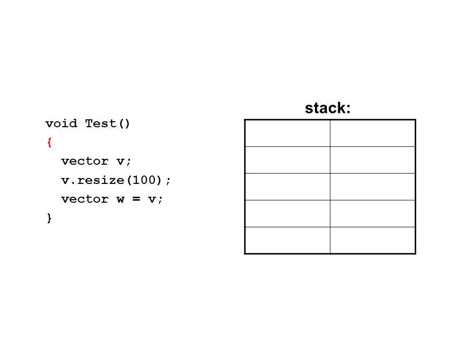 void Test() { vector v; v.resize(100); vector w = v; } stack: