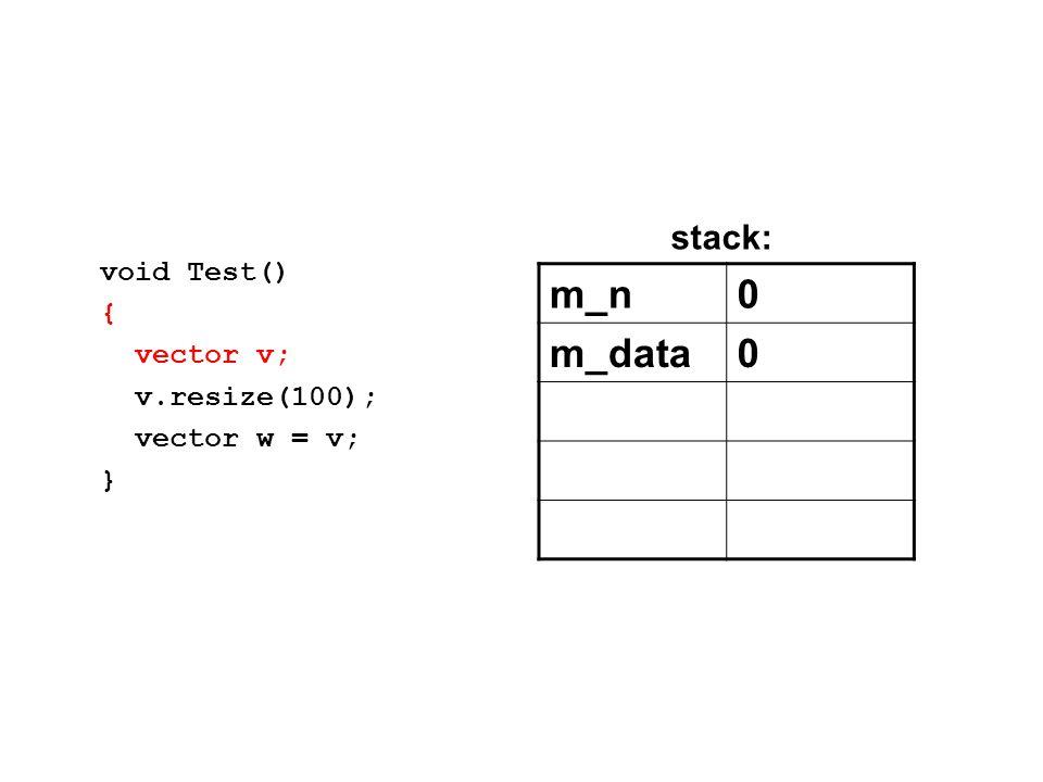 m_n0 m_data0 void Test() { vector v; v.resize(100); vector w = v; } stack: