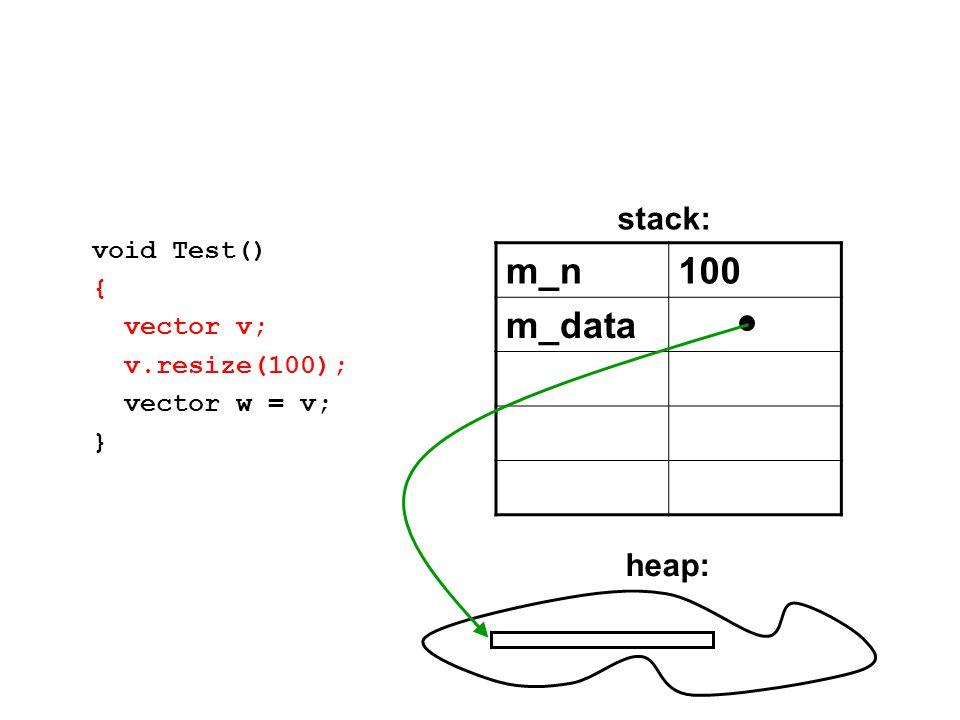 m_n100 m_data void Test() { vector v; v.resize(100); vector w = v; } stack: heap: