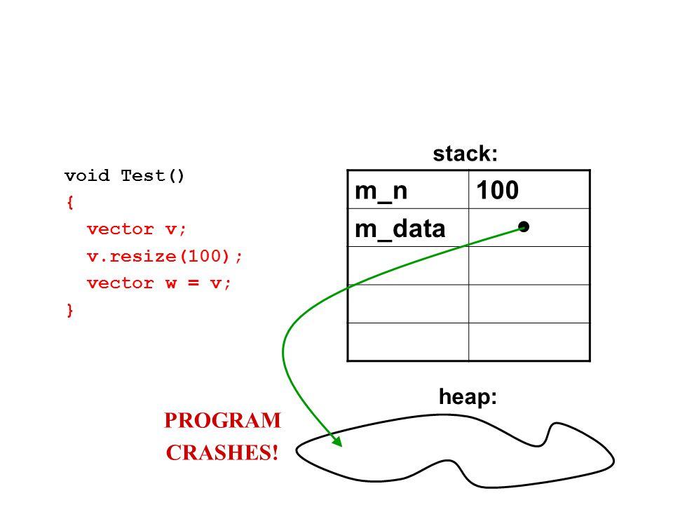 m_n100 m_data void Test() { vector v; v.resize(100); vector w = v; } stack: heap: PROGRAM CRASHES!