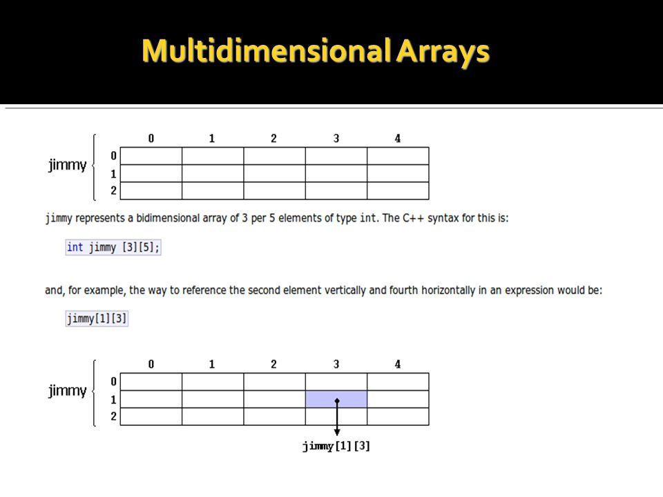 Multidimensional Arrays