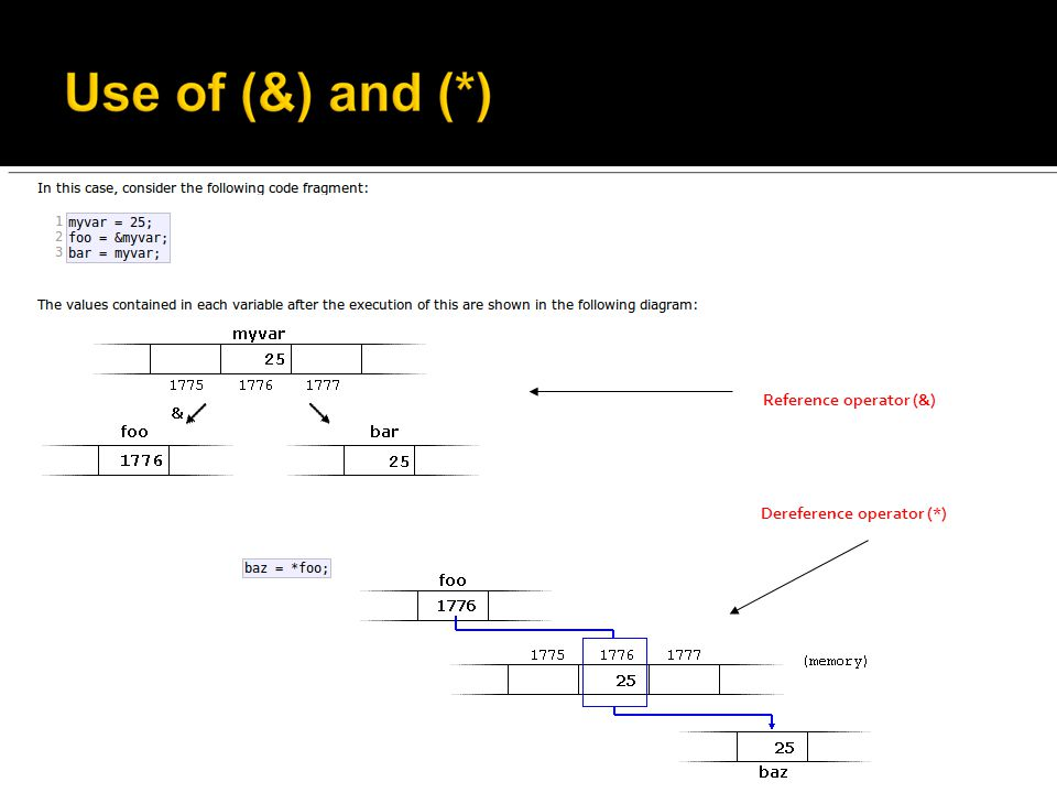 Reference operator (&) Dereference operator (*)