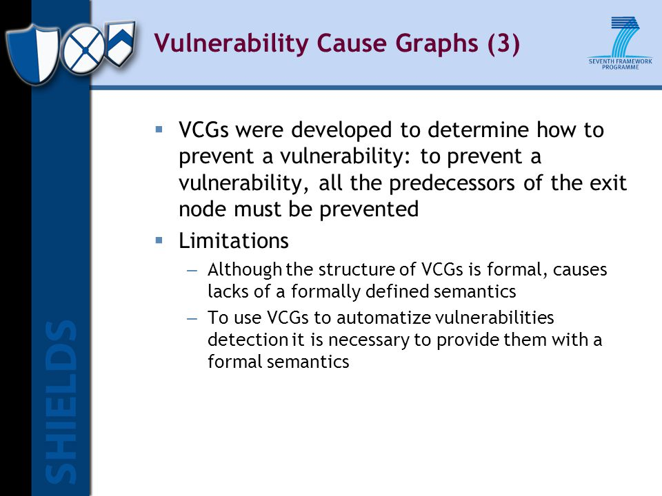 Vulnerability Cause Graphs (3)  VCGs were developed to determine how to prevent a vulnerability: to prevent a vulnerability, all the predecessors of
