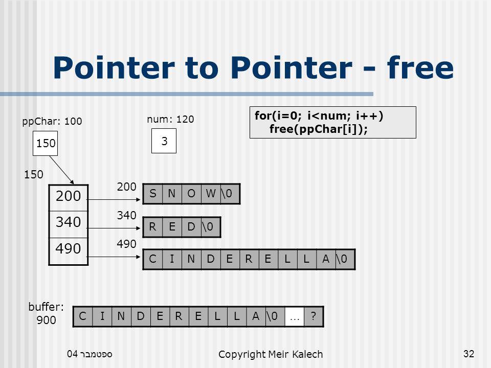 ספטמבר 04Copyright Meir Kalech32 Pointer to Pointer - free for(i=0; i<num; i++) free(ppChar[i]); 150 ppChar: 100 3 num: 120 200 340 490 150 buffer: 900 \0 WONS 200 \0 DER 340 490 \0ALLERE DNIC .