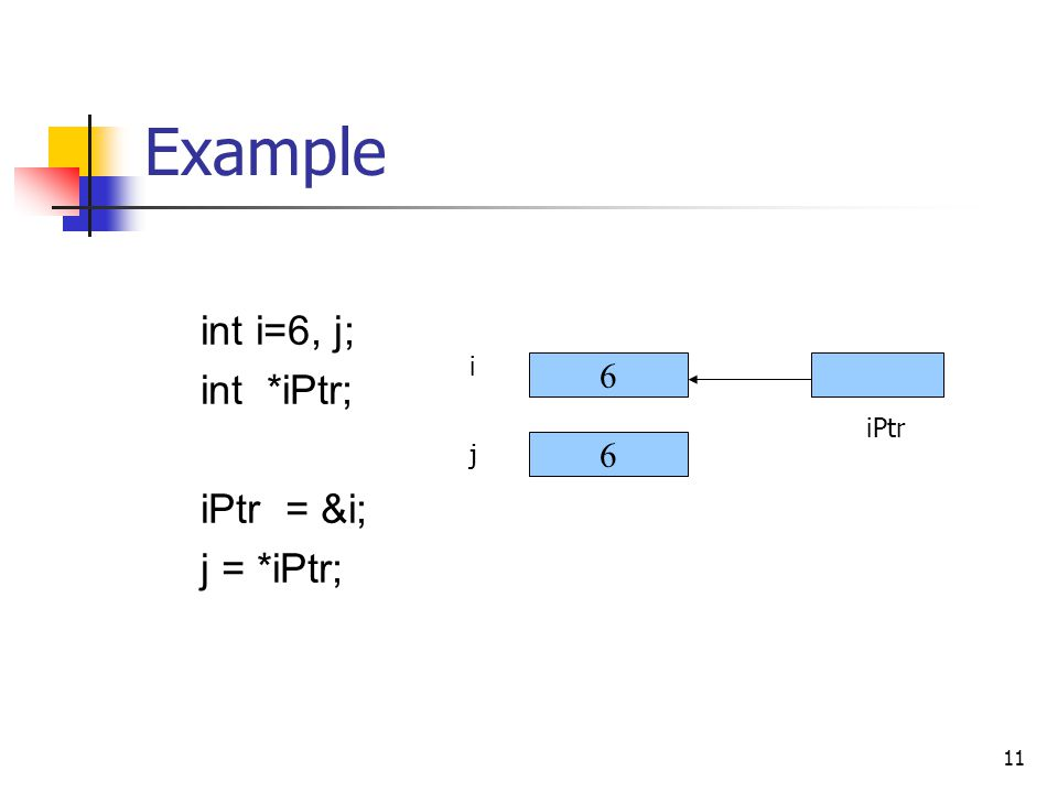 11 Example int i=6, j; int *iPtr; iPtr = &i; j = *iPtr; 6 6 i j iPtr