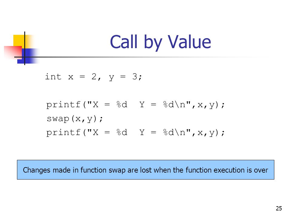 25 Call by Value int x = 2, y = 3; printf( X = %d Y = %d\n ,x,y); swap(x,y); printf( X = %d Y = %d\n ,x,y); Changes made in function swap are lost when the function execution is over