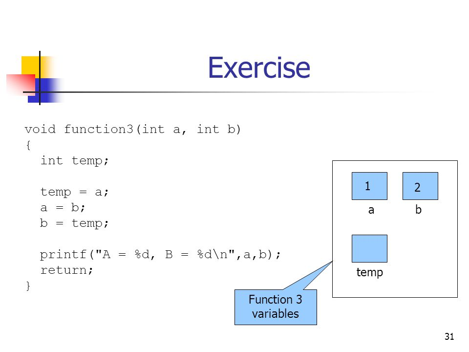 31 Exercise void function3(int a, int b) { int temp; temp = a; a = b; b = temp; printf( A = %d, B = %d\n ,a,b); return; } ab 1 temp 2 Function 3 variables